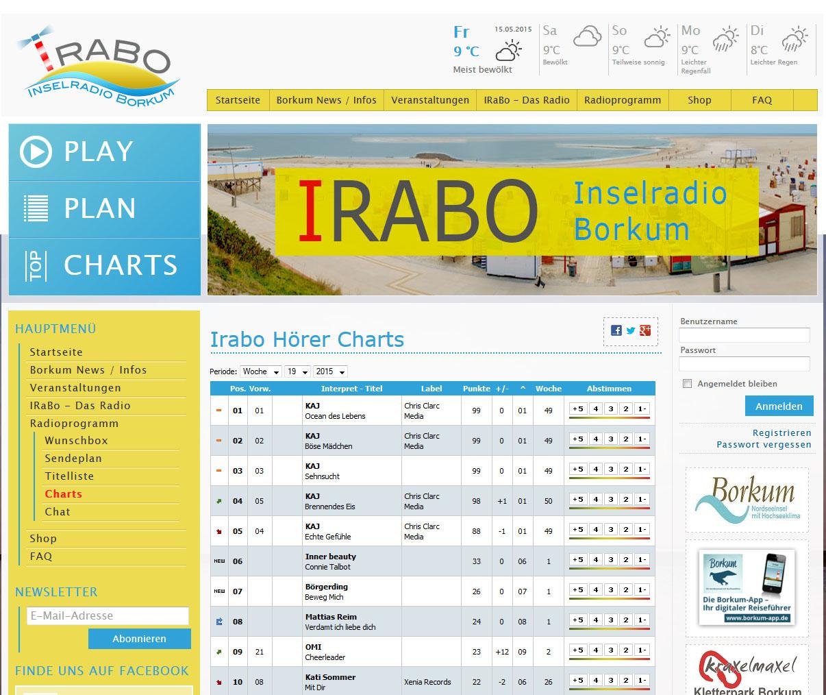 Irabo Charts - IRABO - Inselradio Borkum